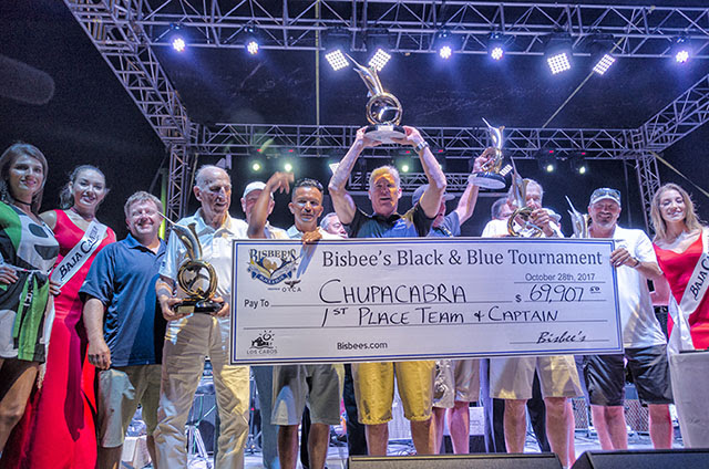 37th Bisbee's Black and Blue Tournament